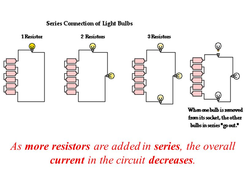 Parallel circuits More than one path for current to flow.