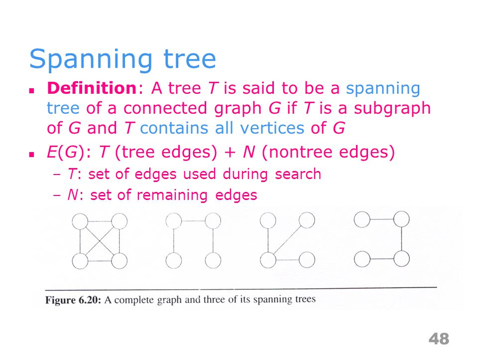 Spanning tree Definition: A tree T is said to be a spanning tree of a connected graph G if T is a subgraph of G and T contains all vertices of G E(G): T (tree edges) + N (nontree edges) –T: set of edges used during search –N: set of remaining edges 48