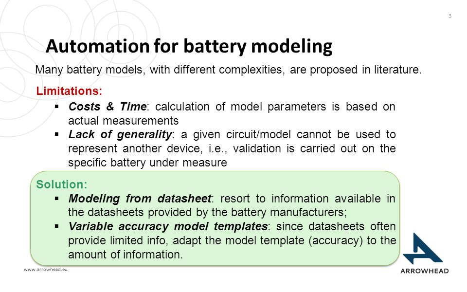 www.arrowhead.eu 3 Limitations:  Costs & Time: calculation of model parameters is based on actual measurements  Lack of generality: a given circuit/model cannot be used to represent another device, i.e., validation is carried out on the specific battery under measure Solution:  Modeling from datasheet: resort to information available in the datasheets provided by the battery manufacturers;  Variable accuracy model templates: since datasheets often provide limited info, adapt the model template (accuracy) to the amount of information.