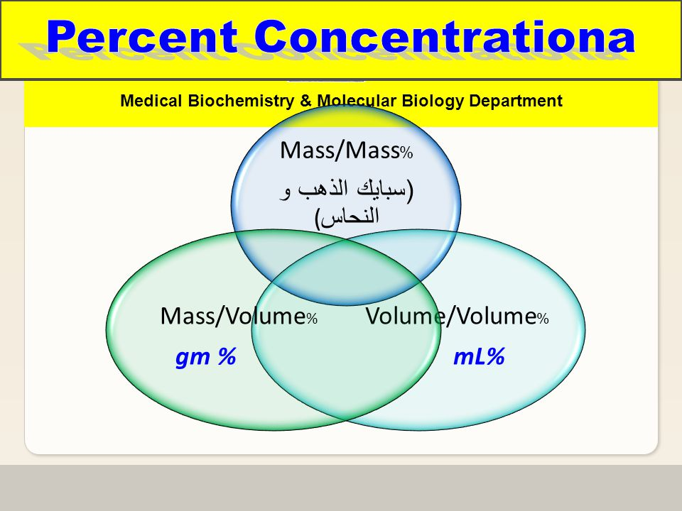 Faculty of Medicine Ain Shams University Medical Biochemistry & Molecular Biology Department = Mass of solute (g) / Mass of solution (g) x 100% Most common e.g.