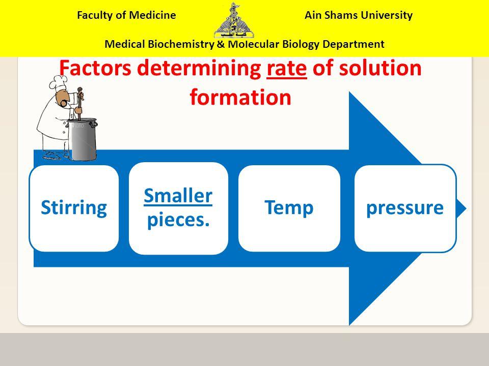 Faculty of Medicine Ain Shams University Medical Biochemistry & Molecular Biology Department