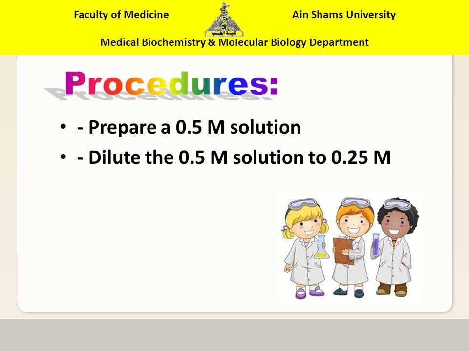 Faculty of Medicine Ain Shams University Medical Biochemistry & Molecular Biology Department Lab activities
