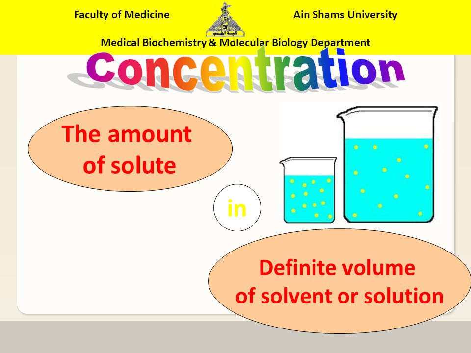 Faculty of Medicine Ain Shams University Medical Biochemistry & Molecular Biology Department The concentration of a solution represents the amount of solute dissolved in a unit amount of solvent or of solution.