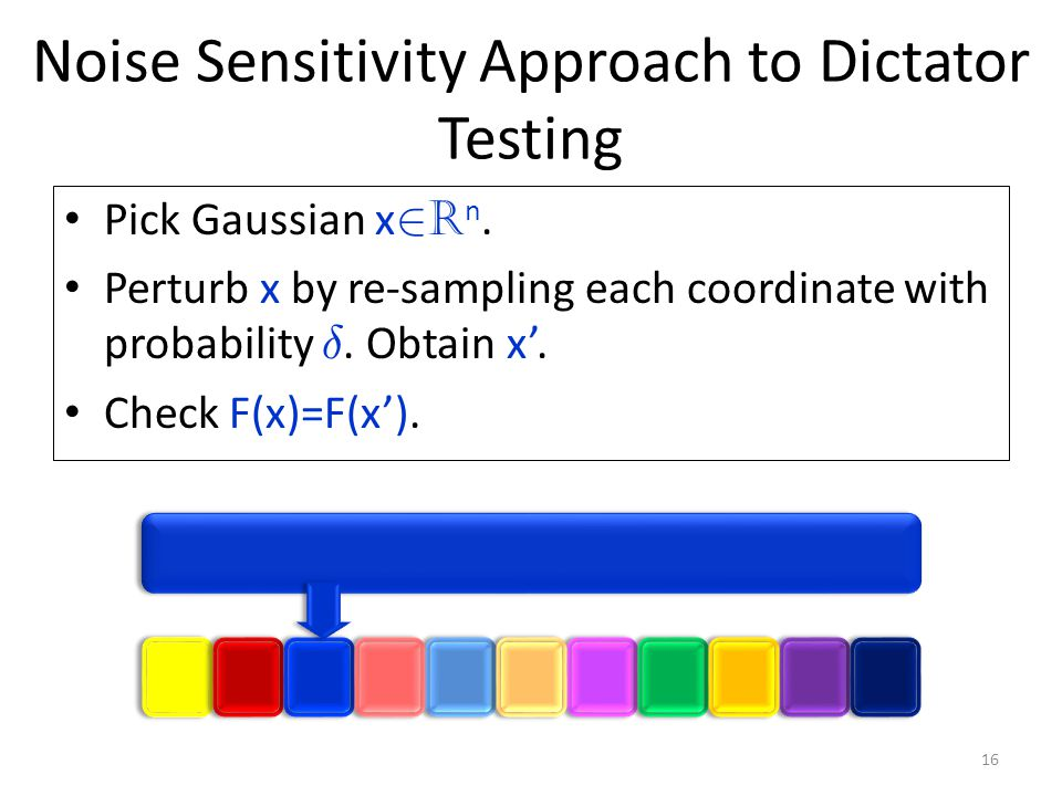 Noise Sensitivity Approach to Dictator Testing Pick Gaussian x 2 R n.