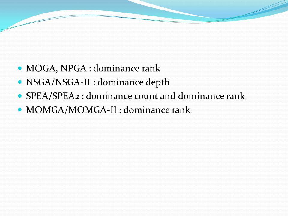 MOGA, NPGA : dominance rank NSGA/NSGA-II : dominance depth SPEA/SPEA2 : dominance count and dominance rank MOMGA/MOMGA-II : dominance rank