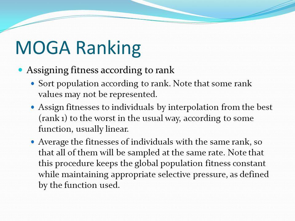 MOGA Ranking Assigning fitness according to rank Sort population according to rank.