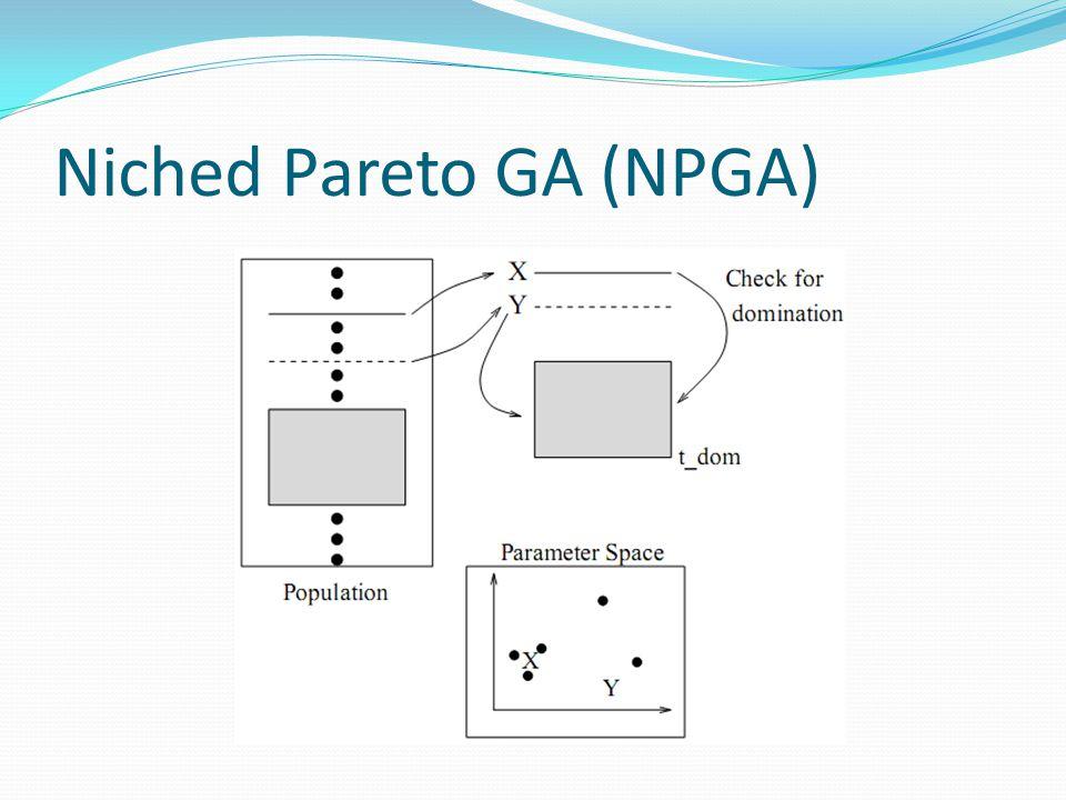 Niched Pareto GA (NPGA)