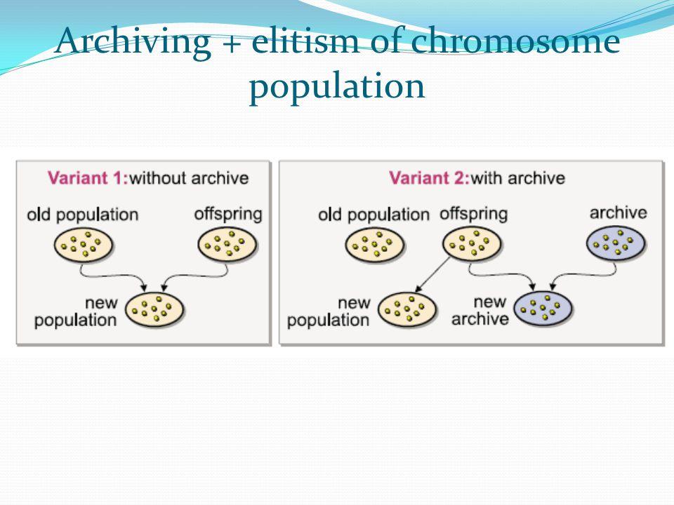 Archiving + elitism of chromosome population