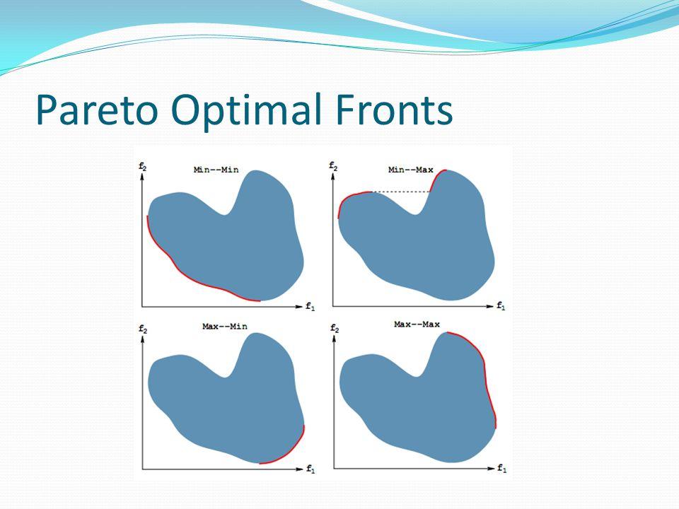Pareto Optimal Fronts