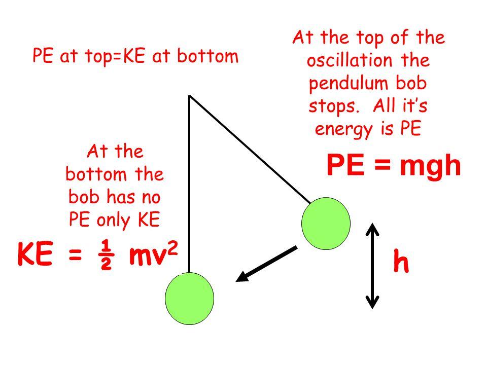 Consider an oscillating pendulum