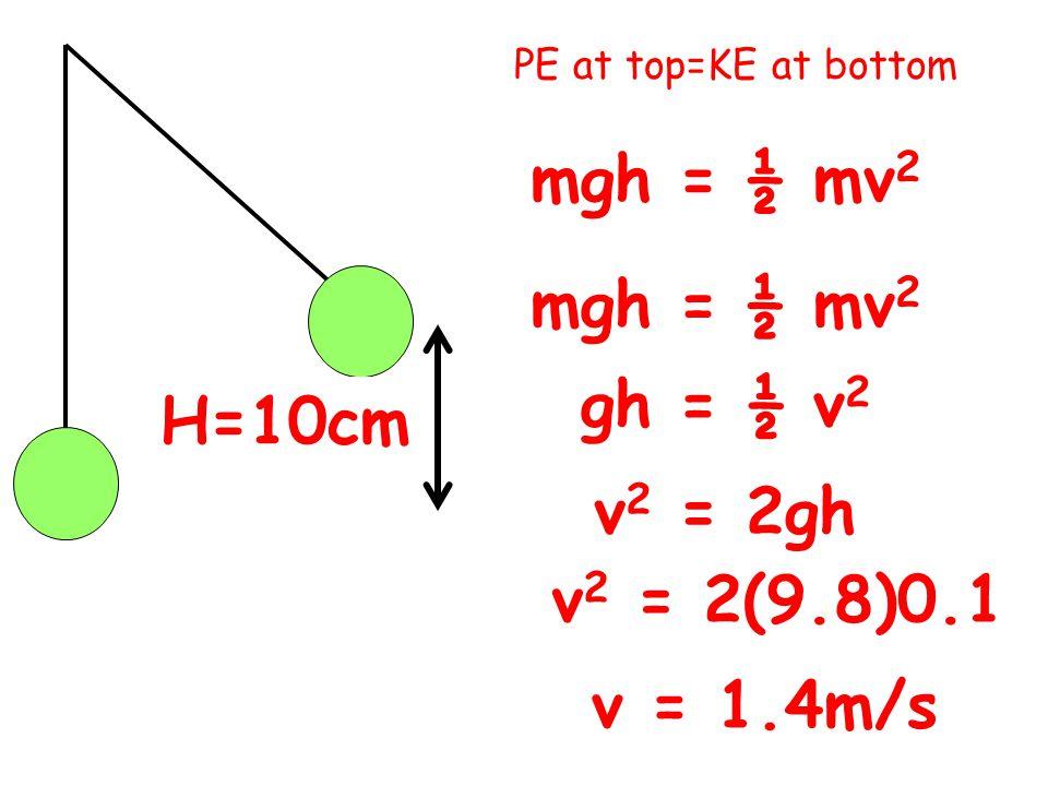PE = mgh KE = ½ mv 2 At the top of the oscillation the pendulum bob stops. All it's energy is PE At the bottom the bob has no PE only KE PE at top=KE