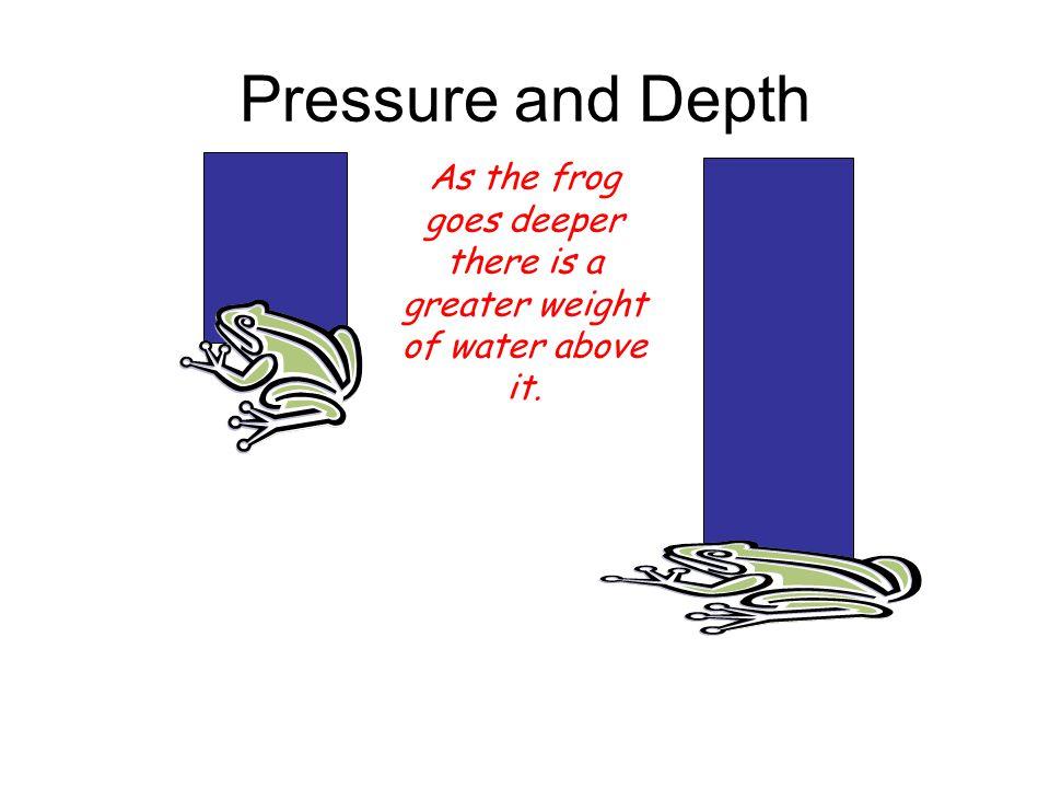Pressure – in Fluids Pressure increases with depth