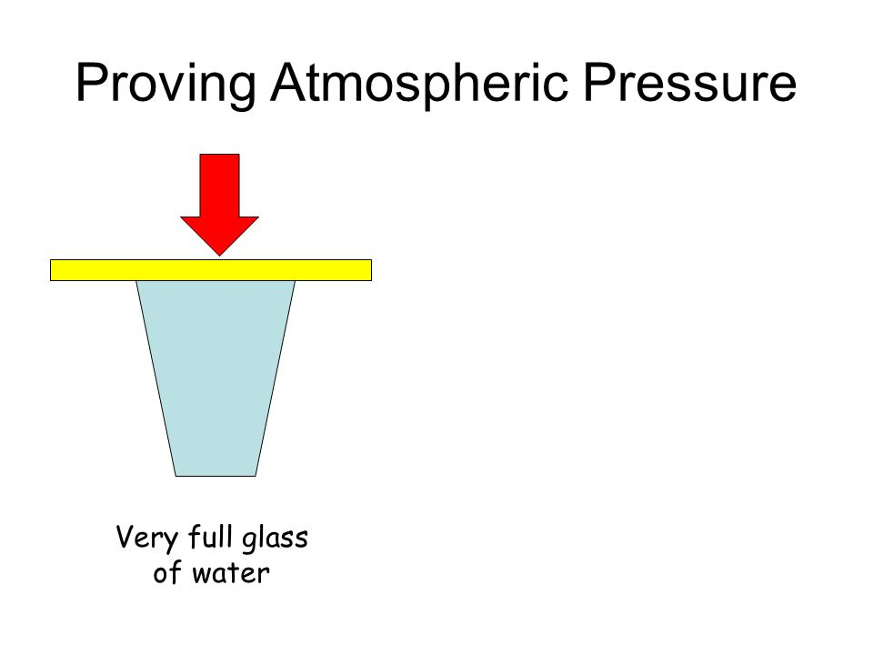 Atmospheric Pressure The earth is covered with layer of Gas.The earth is covered with layer of Gas. We are at the bottom of a gas ocean 200km deep.We