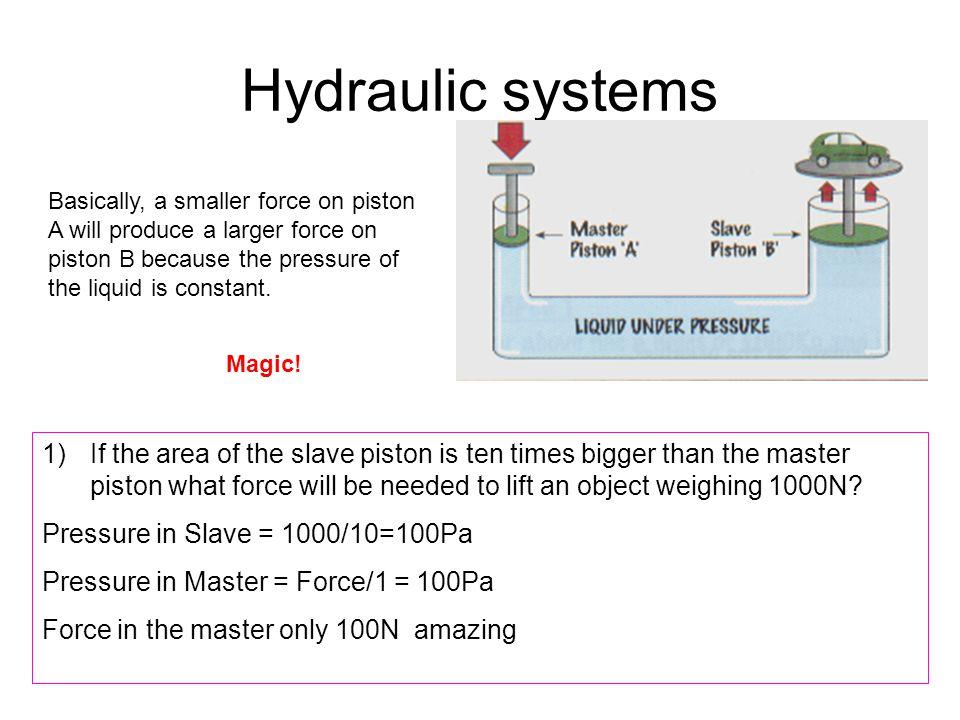 Pressure is constant throughout this liquid