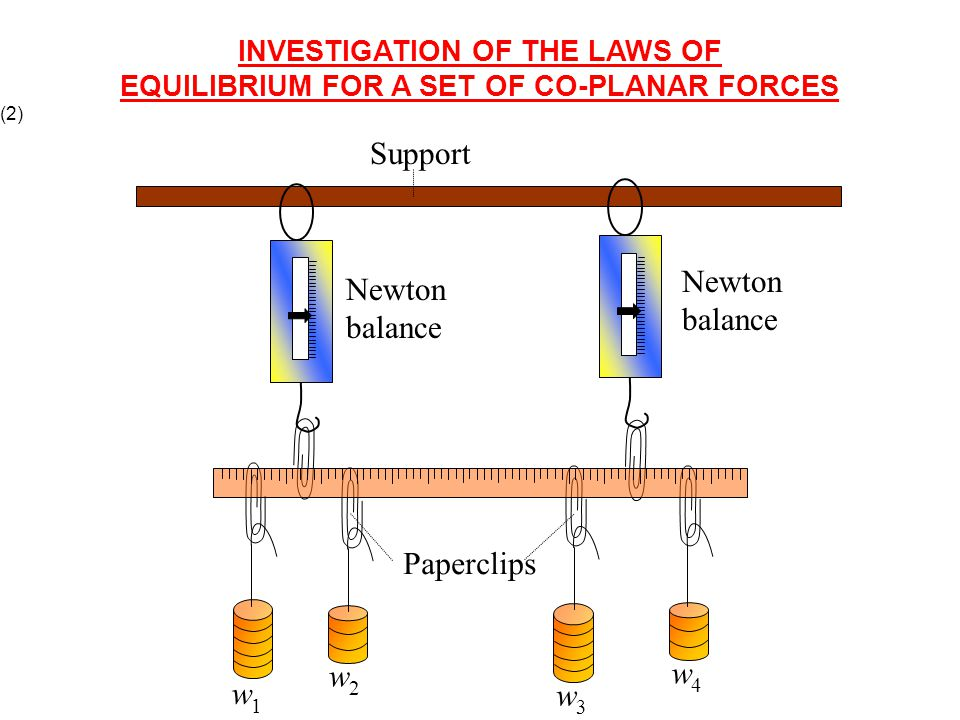 Second law coplanar forces Take moments about A Clockwise Moments = Anticlockwise Moments 10x15 + 50x5 + 70x10 + 90x5 = 60x15 + dx20 150 + 250 + 700 +