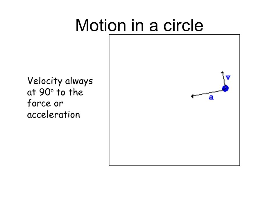 Couples of Forces Two equal forces that cause a solid to rotate around an axis Moment = Force x Distance Moment = 5Nx0.06m Moment = 0.3 Nm