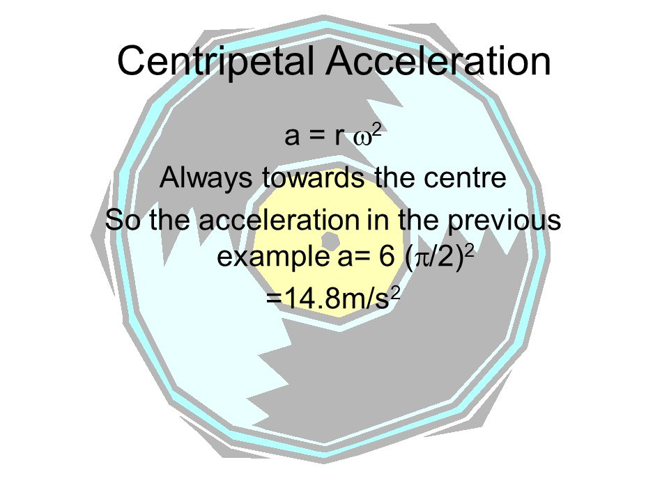 Circular Motion Linear Velocity(V) m/s V=  r r=radius of motion Always changing as direction is always changing this creates acceleration If the radi