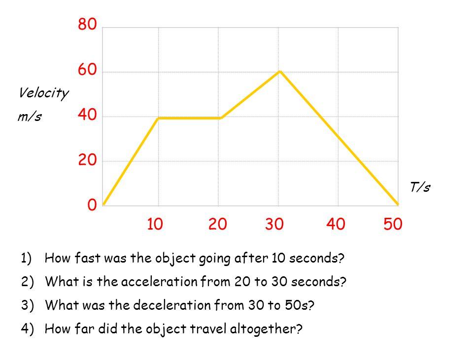 Velocity-time graphs 80 60 40 20 0 10 20 30 4050 Velocity m/s T/s 1)Upwards line = Constant Acceleration 2) Horizontal line = Constant Velocity 3) Sha