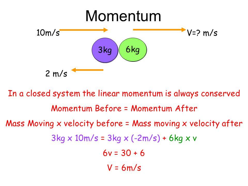 Recoil Momentum of the Shoot Momentum of Recoil = Mass of Ball x Velocity of Ball Mass Canon x Velocity Canon = V= 800/150 = 2 x 400 150 x U c = u b =