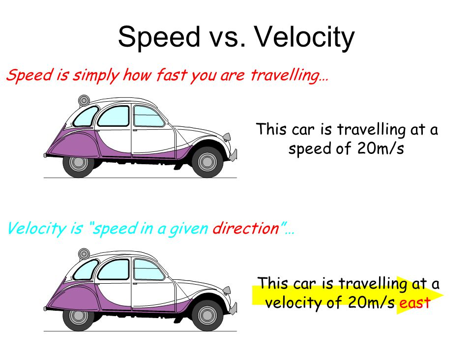 A vector quantity is a quantity that has both magnitude and a direction in space Examples of Vector Quantities:  Displacement  Velocity  Accelerati