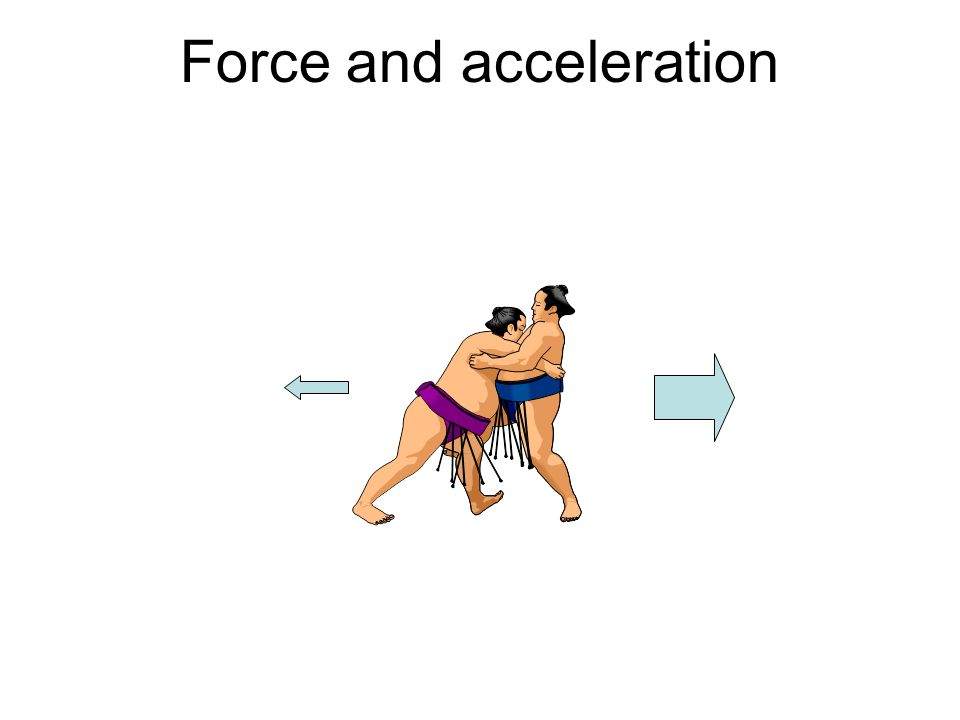 Engine force Friction Gravity Reaction