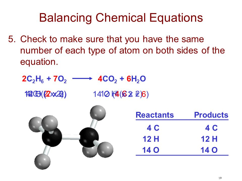 19 Balancing Chemical Equations 5.Check to make sure that you have the same number of each type of atom on both sides of the equation. 2C 2 H 6 + 7O 2