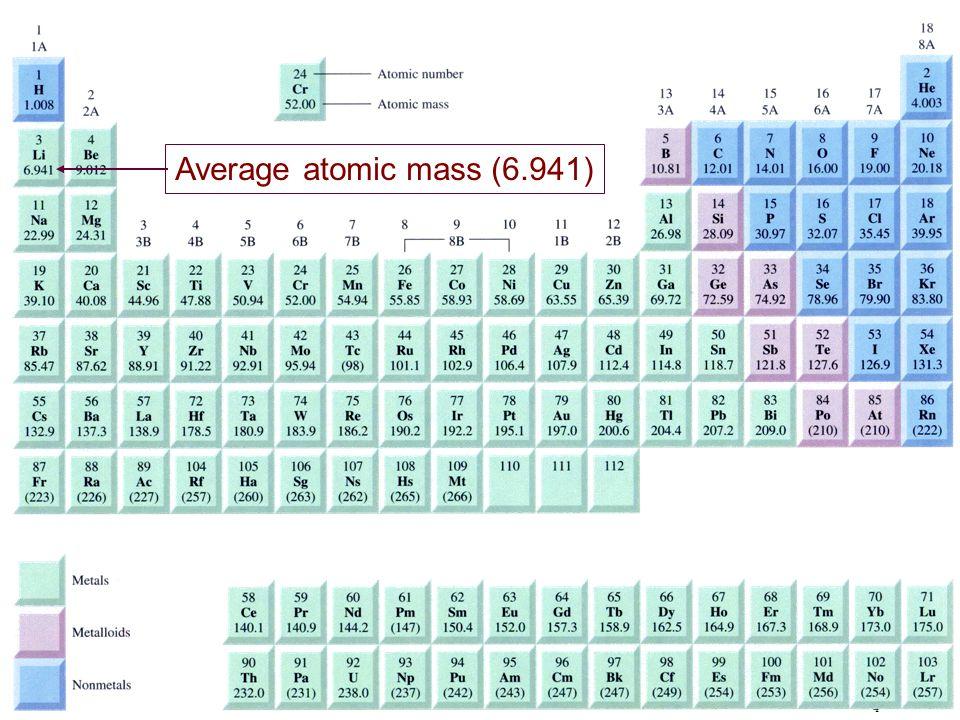 4 Average atomic mass (6.941)