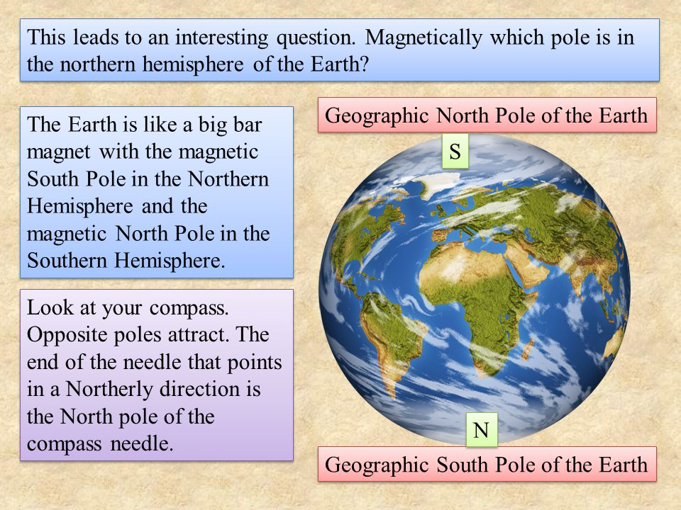 This leads to an interesting question. Magnetically which pole is in the northern hemisphere of the Earth? Geographic North Pole of the Earth Geograph