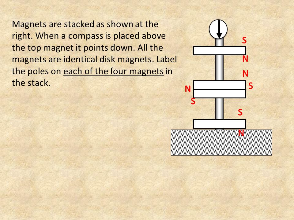Magnets are stacked as shown at the right. When a compass is placed above the top magnet it points down. All the magnets are identical disk magnets. L