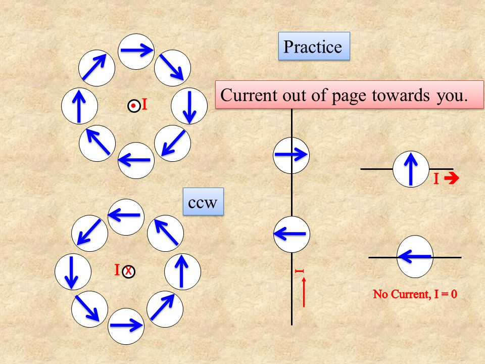 Practice ccw Current out of page towards you.