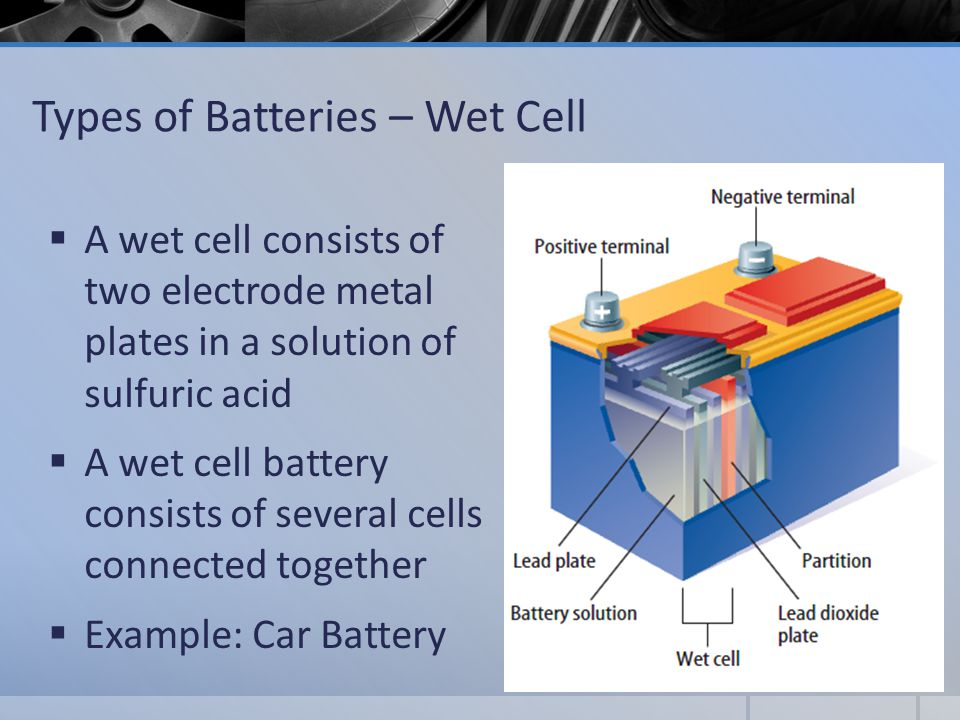 Types of Batteries – Wet Cell  A wet cell consists of two electrode metal plates in a solution of sulfuric acid  A wet cell battery consists of several cells connected together  Example: Car Battery
