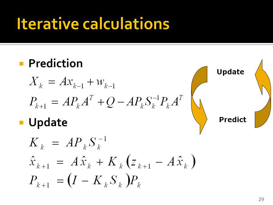  Prediction  Update 29 Update Predict