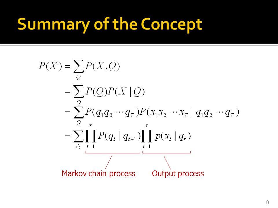 8 Markov chain processOutput process