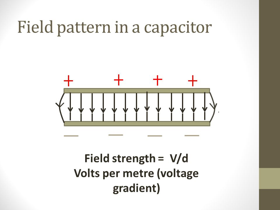 Field pattern in a capacitor Field strength = V/d Volts per metre (voltage gradient)