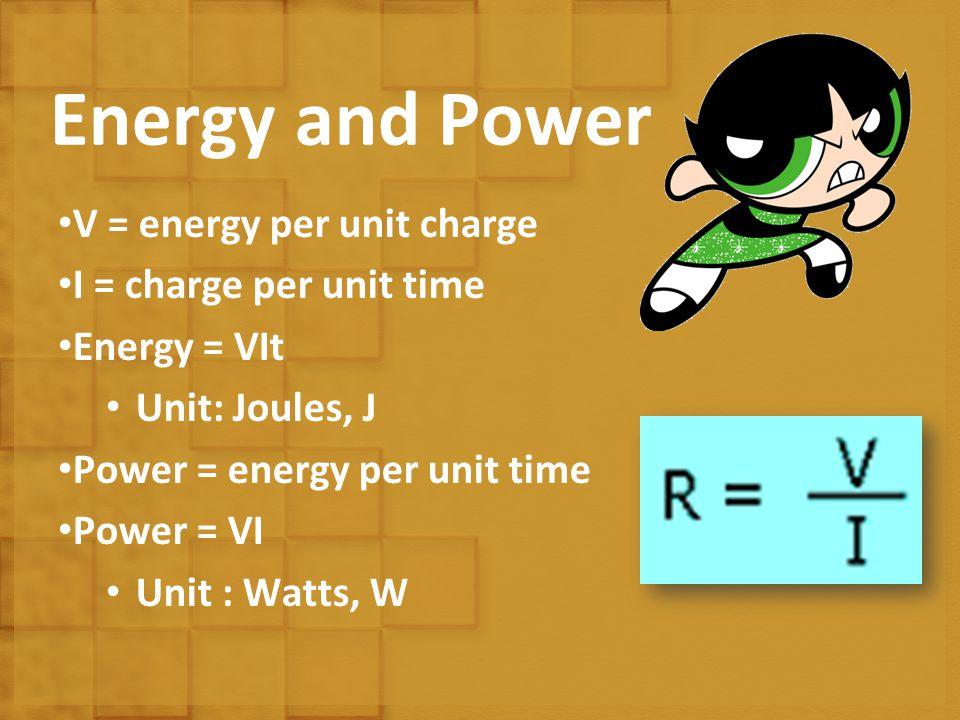 Ohm's Law Volt(s) Ampere(s) Ohm(s)