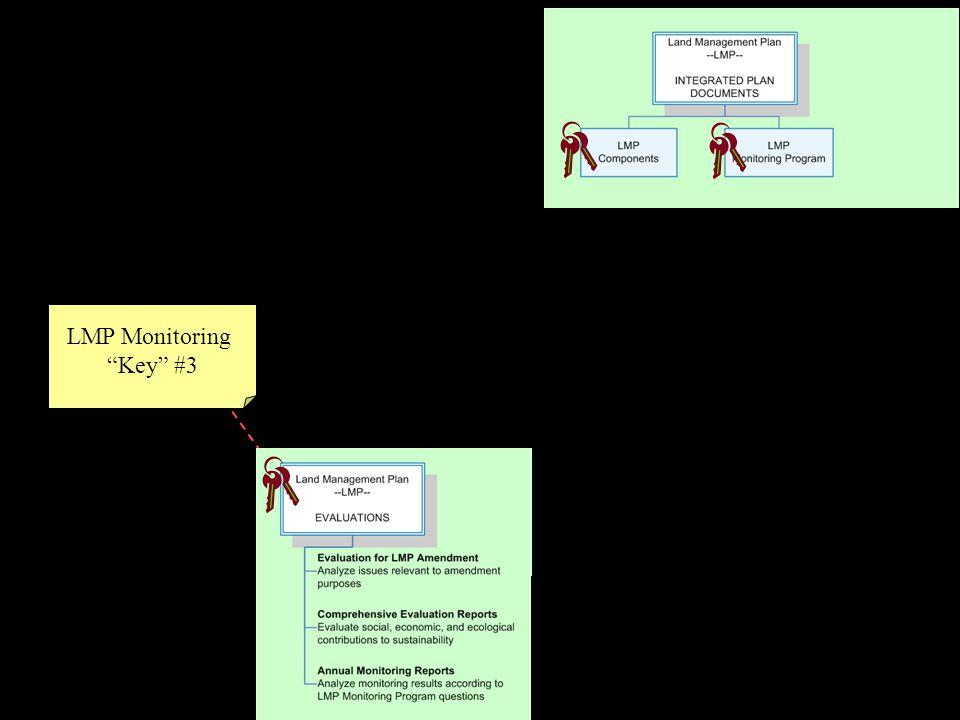 LMP Monitoring Key #3