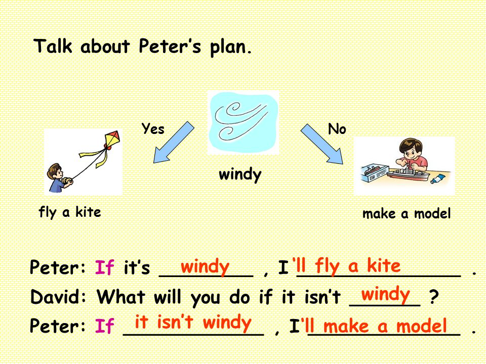 Talk about Peter's plan. windy fly a kite Yes make a model No Peter: If it's ________, I ______________. David: What will you do if it isn't ______ ?