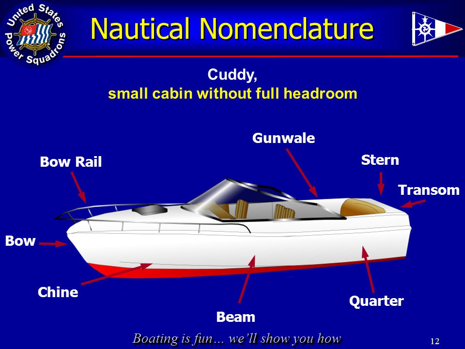 Boating is fun… we'll show you how 12 Nautical Nomenclature Cuddy, small cabin without full headroom Bow Rail Chine Gunwale Stern Transom Quarter Beam