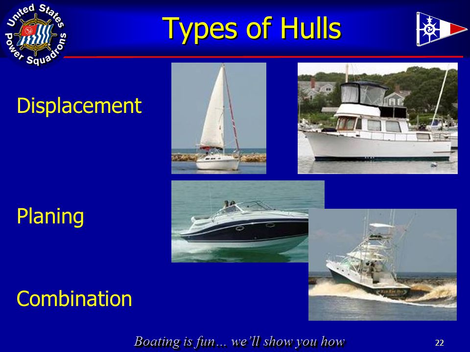 Boating is fun… we'll show you how Types of Hulls Displacement Planing Combination 22