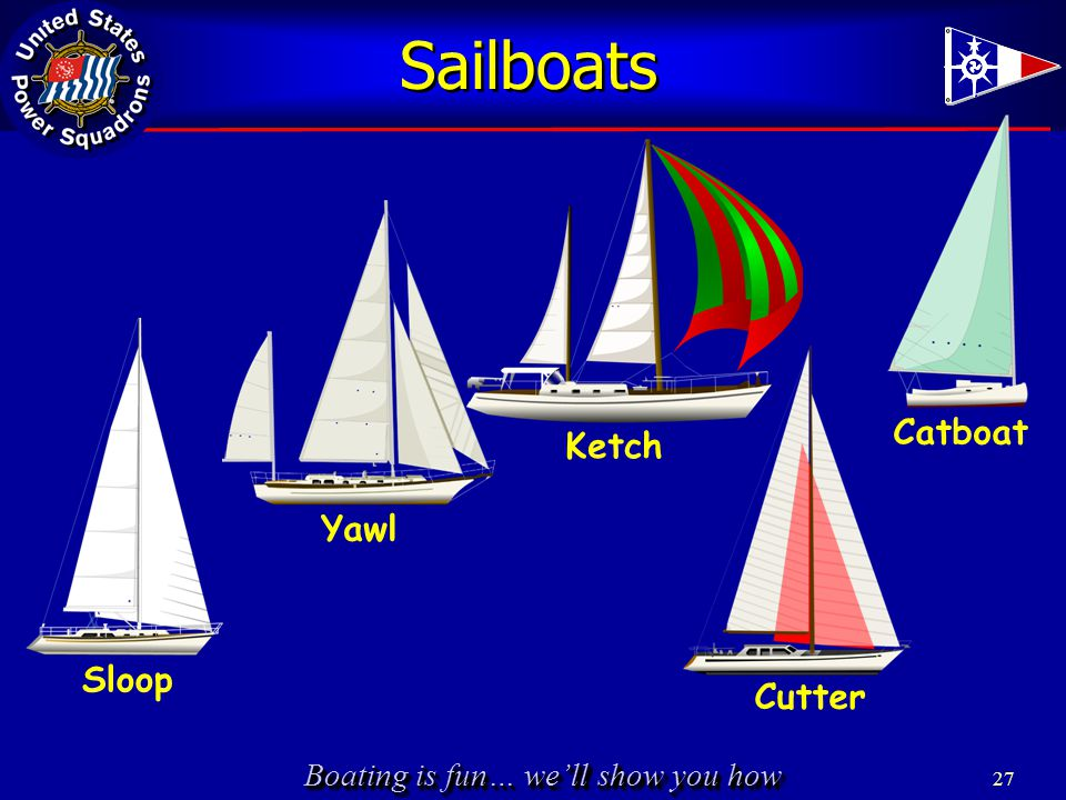 Boating is fun… we'll show you how 27 Sailboats Ketch Sloop Yawl Catboat Cutter