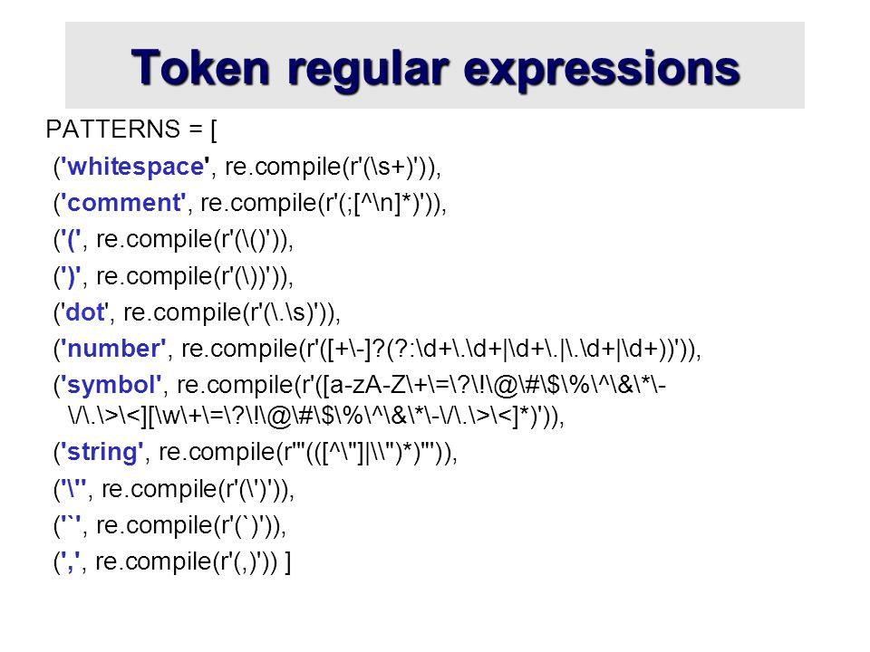 Token regular expressions PATTERNS = [ ( whitespace , re.compile(r (\s+) )), ( comment , re.compile(r (;[^\n]*) )), ( ( , re.compile(r (\() )), ( ) , re.compile(r (\)) )), ( dot , re.compile(r (\.\s) )), ( number , re.compile(r ([+\-] ( :\d+\.\d+|\d+\.|\.\d+|\d+)) )), ( symbol , re.compile(r ([a-zA-Z\+\=\ \!\@\#\$\%\^\&\*\- \/\.\>\ \<]*) )), ( string , re.compile(r (([^\ ]|\\ )*) )), ( \ , re.compile(r (\ ) )), ( ` , re.compile(r (`) )), ( , , re.compile(r (,) )) ]