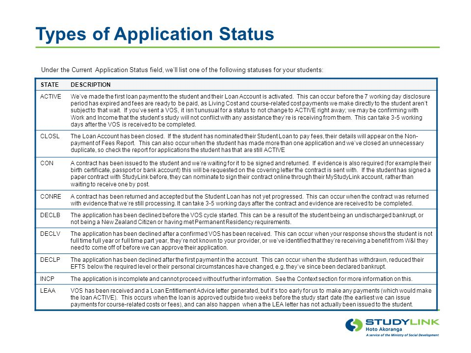 Types of Application Status Under the Current Application Status field, we'll list one of the following statuses for your students: STATEDESCRIPTION ACTIVEWe've made the first loan payment to the student and their Loan Account is activated.