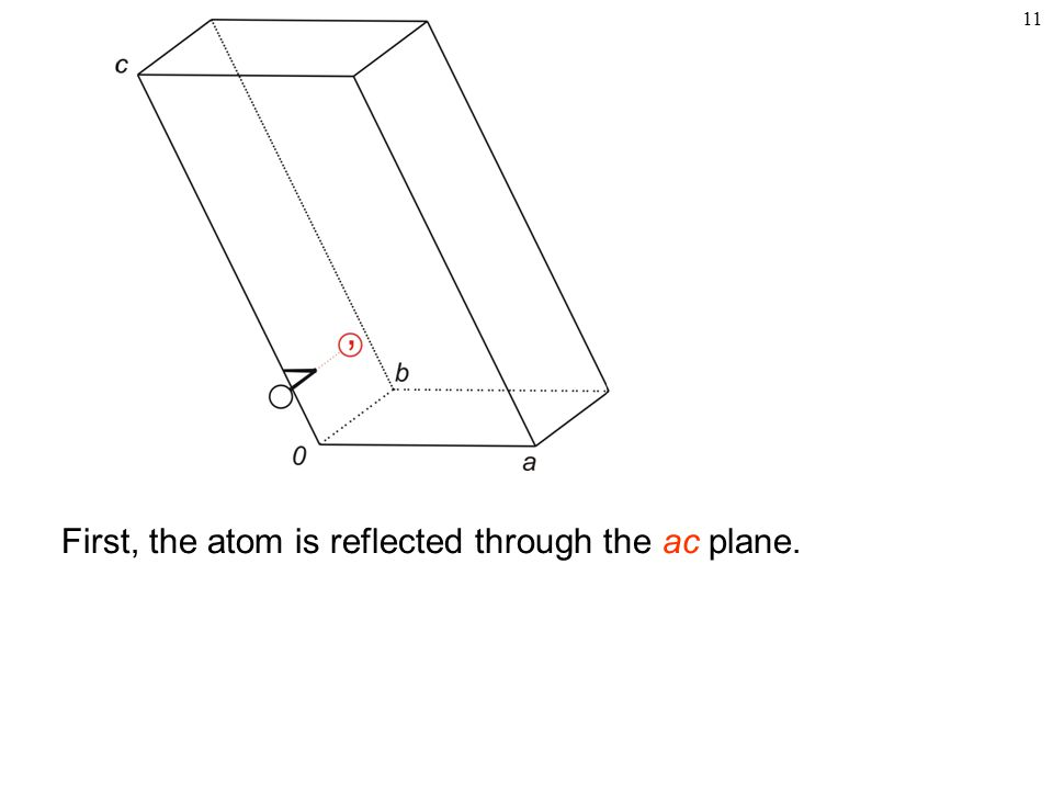 11 First, the atom is reflected through the ac plane.
