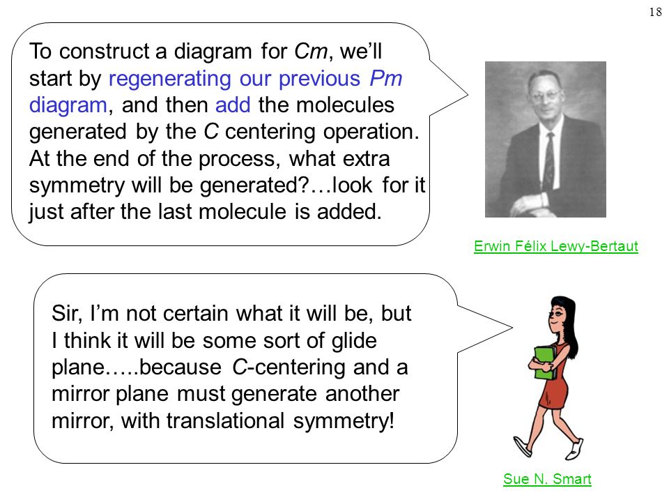18 To construct a diagram for Cm, we'll start by regenerating our previous Pm diagram, and then add the molecules generated by the C centering operati
