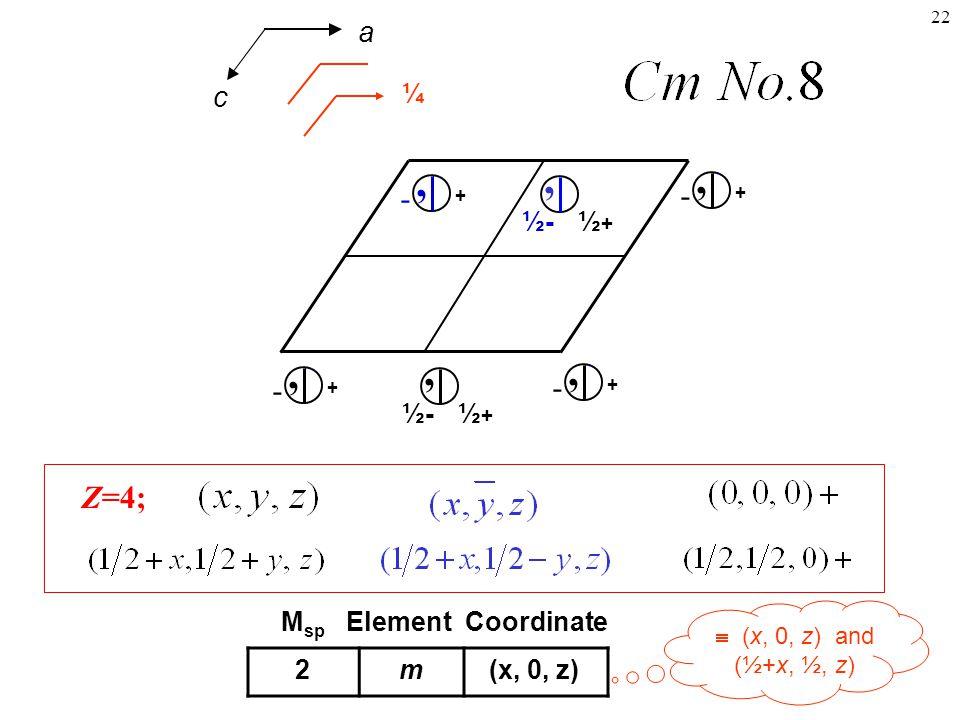 22 a c Z=4; ¼ ½+½+ ½-,, ½+½+ +, - +, - +, - +, - 2 m (x, 0, z) M sp Element Coordinate  (x, 0, z) and (½+x, ½, z)