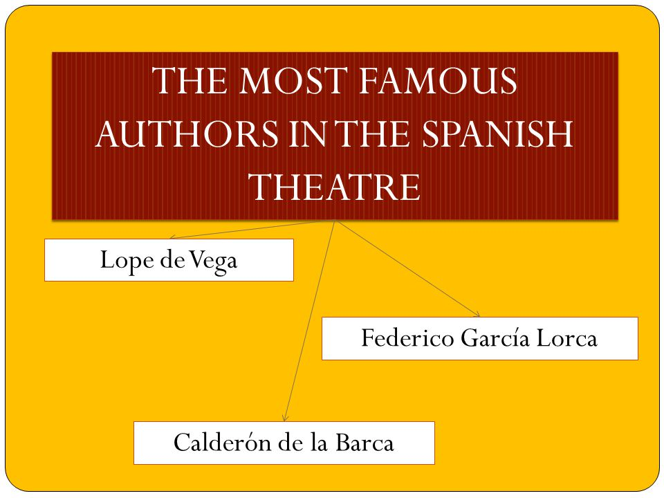 THE MOST FAMOUS AUTHORS IN THE SPANISH THEATRE Calderón de la Barca Federico García Lorca Lope de Vega