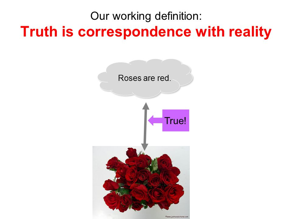 Correspondence Theory of Truth Reality ( the World, the way things are) Truth Value