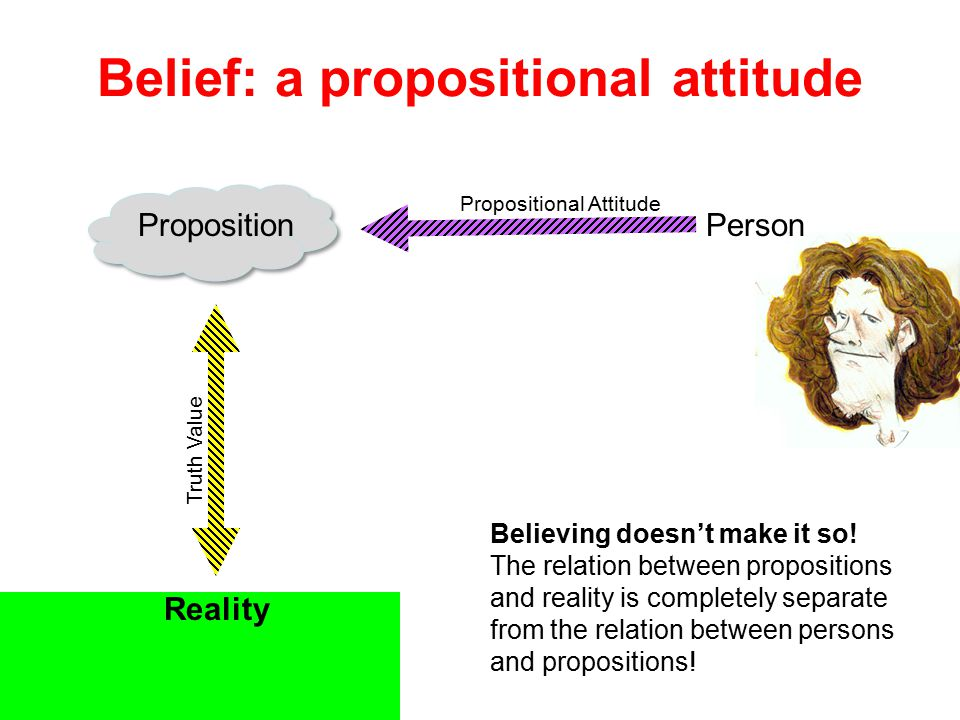 Belief We call beliefs true or false in virtue of the truth value of the propositions believed.