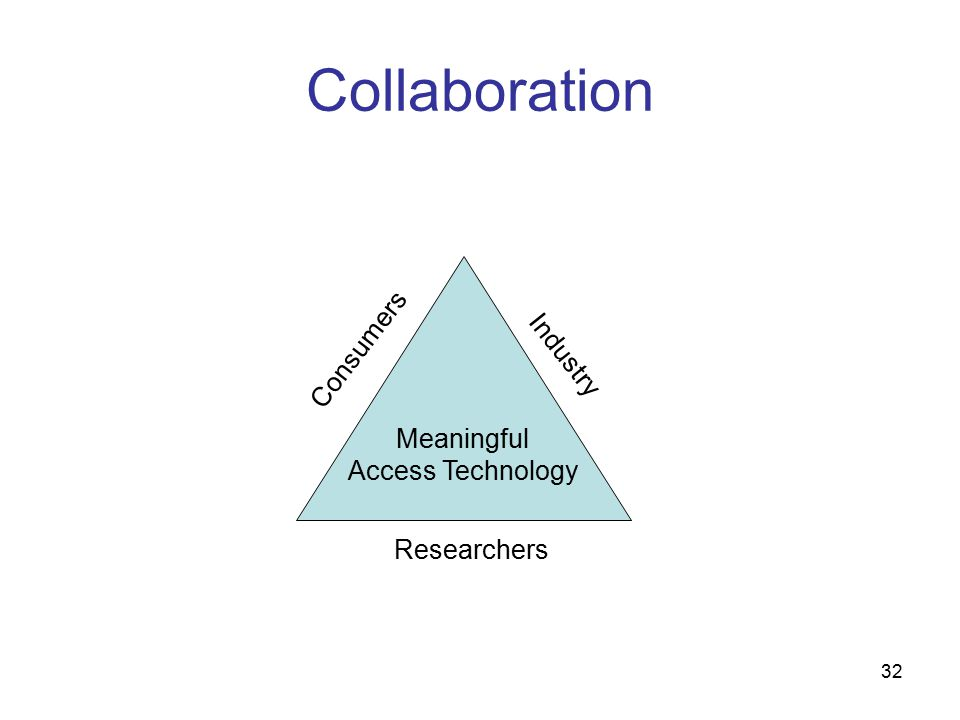 32 Collaboration Meaningful Access Technology Consumers Researchers Industry