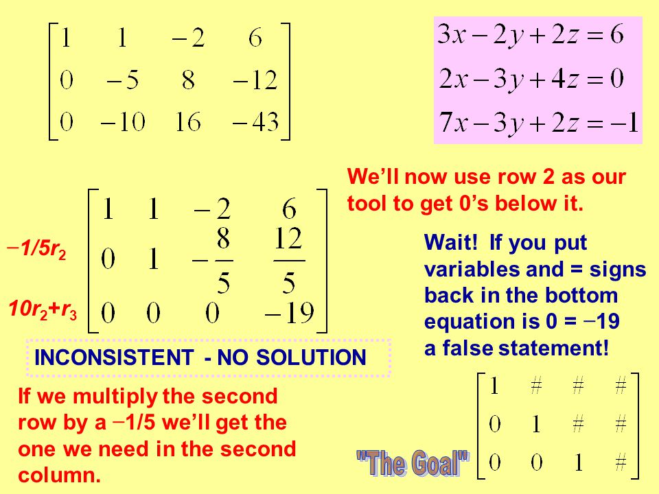 If we multiply the second row by a − 1/5 we'll get the one we need in the second column. We'll now use row 2 as our tool to get 0's below it. − 1/5r 2